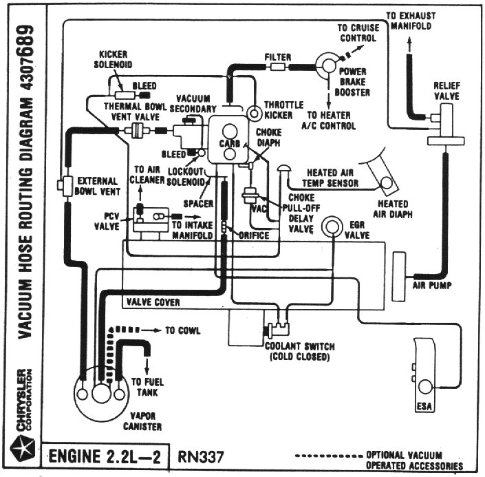 vacuum hose routing diagrams minimopar resources 1986 canadian