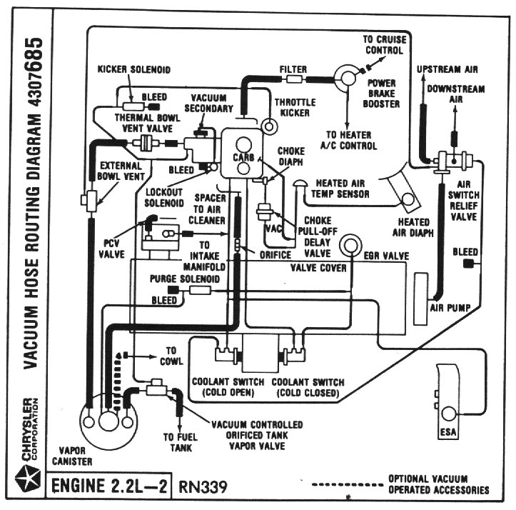 vacuum hose routing diagrams minimopar resources 1987 california and canadian