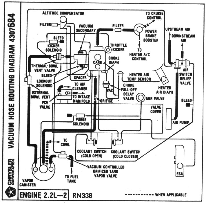 vacuum hose routing diagrams minimopar resources 1986 federal