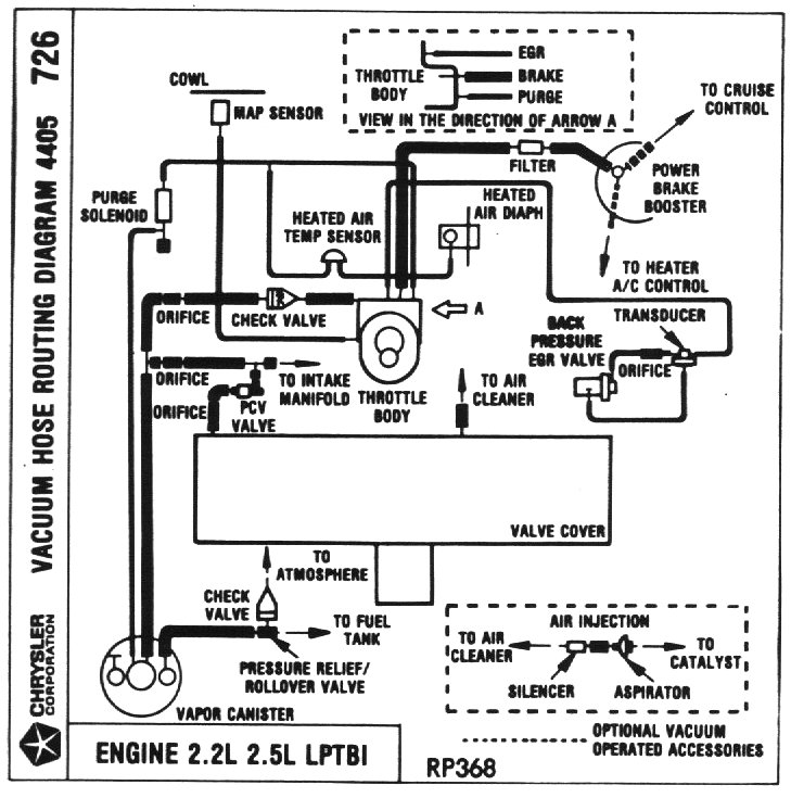 Vacuum on 2005 dodge wiring diagram
