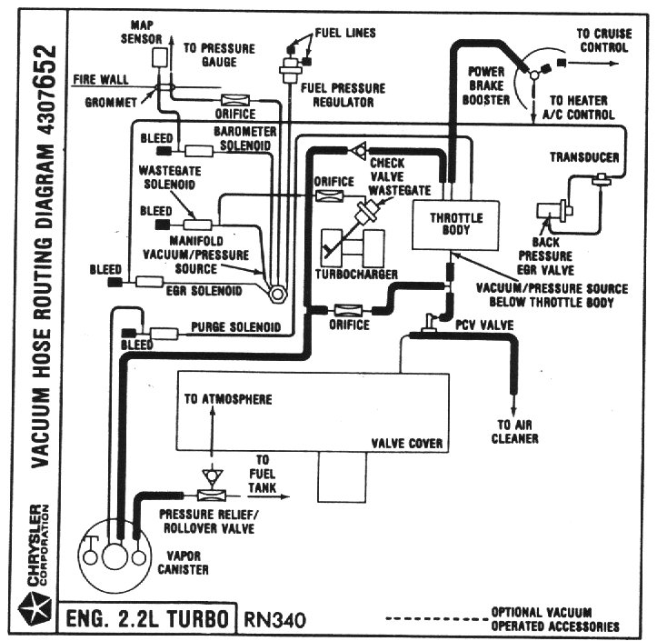 vacuum hose routing diagrams minimopar resources 1985 federal california and canadian