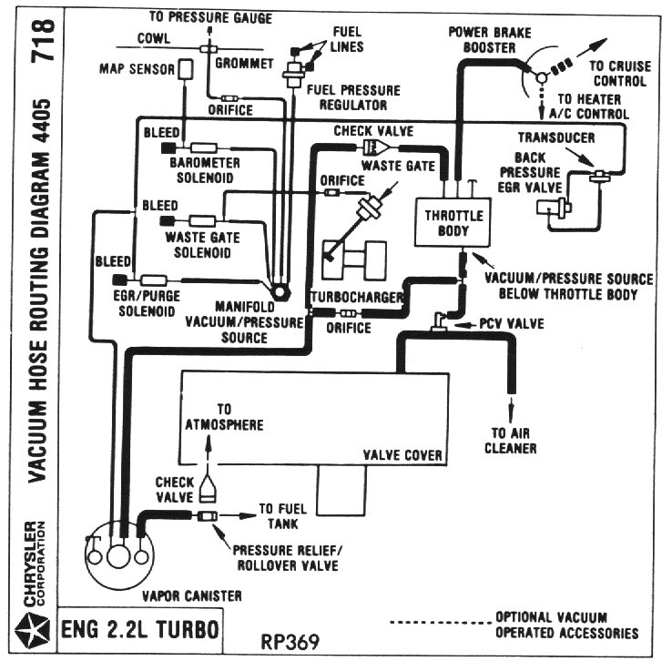 vacuum hose routing diagrams minimopar resources 1987 federal california and canadian l body only