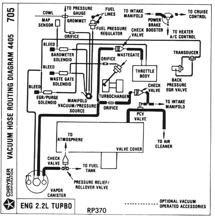 Pt Cruiser Vacuum Line Diagram on 2001 chrysler town country fuse box diagram
